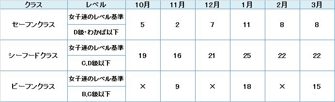 ウィ麺ズトーナメント