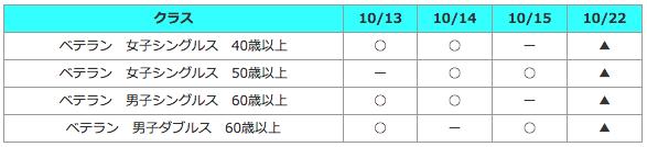 veteran_2015_schedule